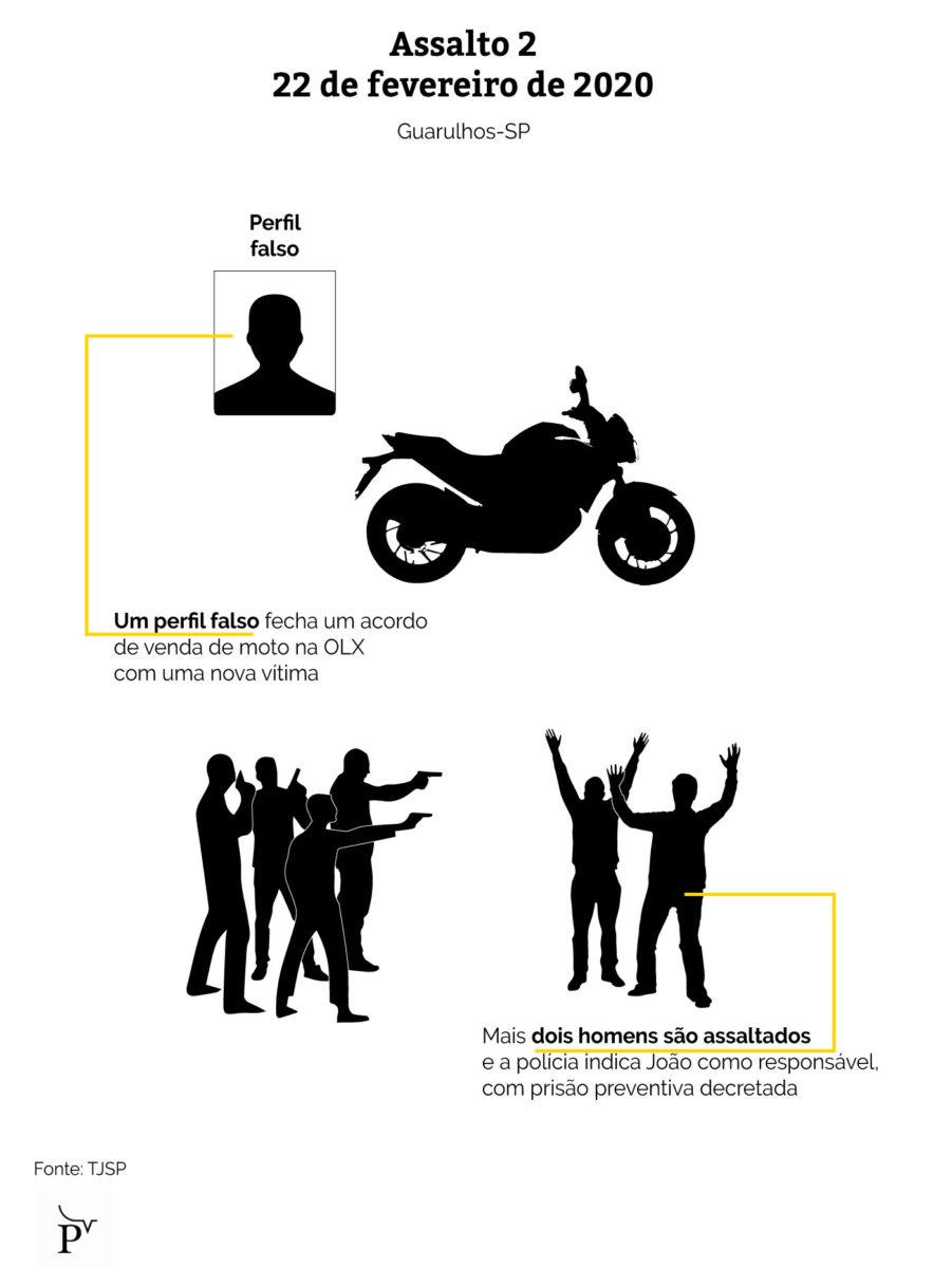 a historia de joao jovem negro condenado sem o reconhecimento das vitimas infografico2 901x1200 1